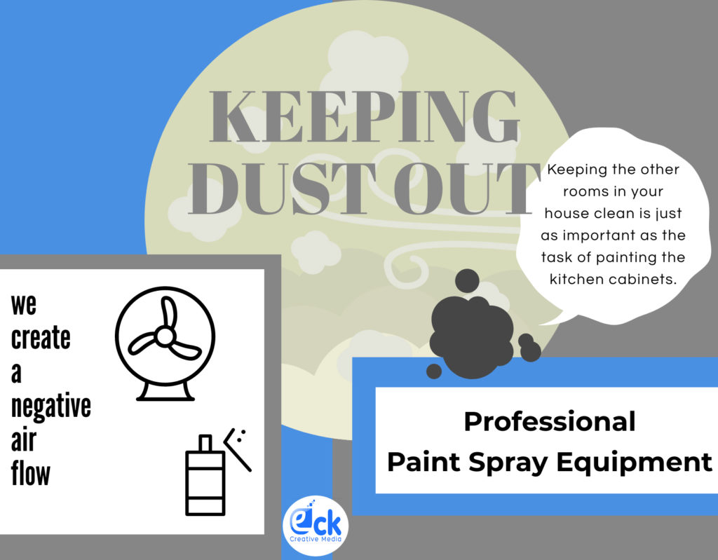Castle Complements Painting Kitchen Cabinet Painting keeping dust out EckCreativeMedia Infographics